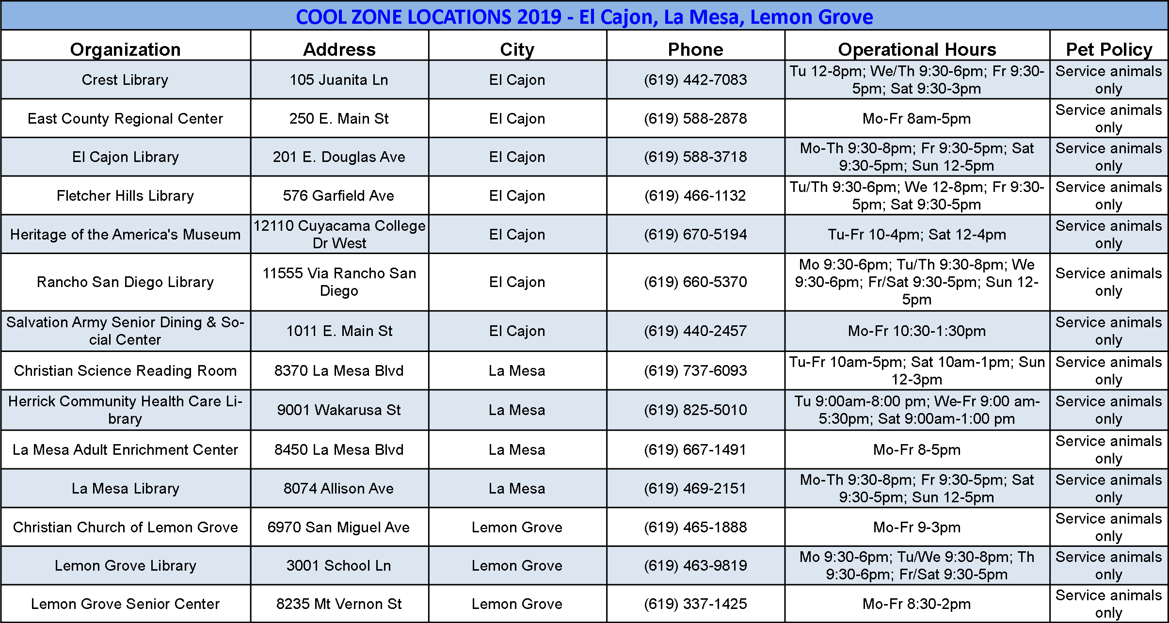 Cool Zone Locations - Heartland Fire Cities